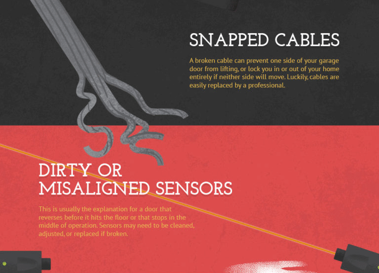 snapped cables
