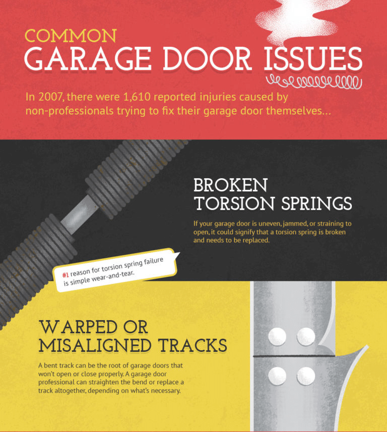 garage door common issues